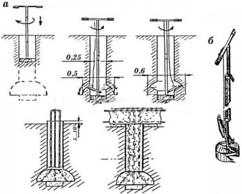 chertej-stolbchatogo-fundamenta-3