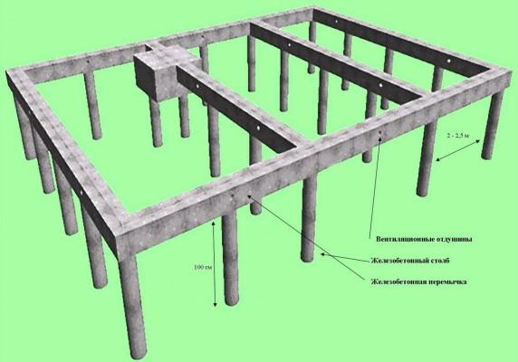 chertej-stolbchatogo-fundamenta-5